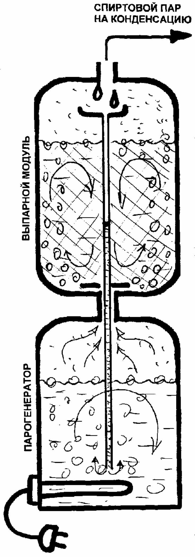 Парогенератор для куба своими руками